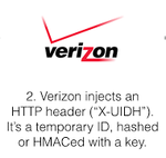 verizon-uidh-permacookie