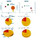 software-charts-usedsoft